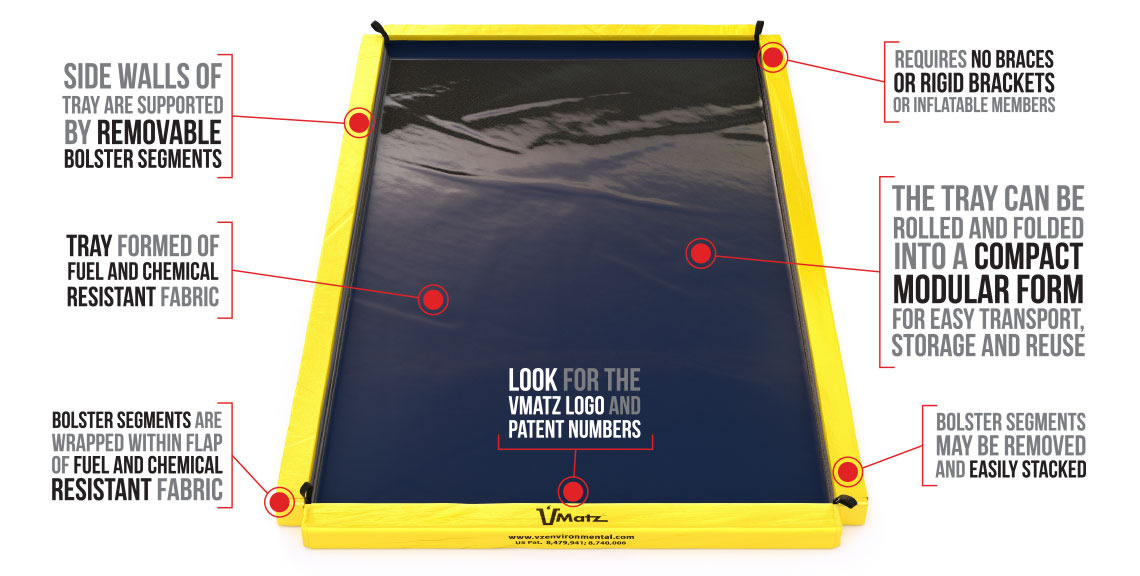 VMatz are patented secondary drip and spill containment liners